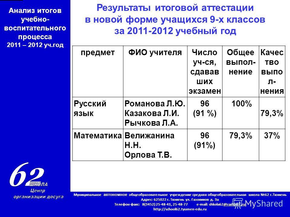 Муниципальное автономное общеобразовательное учреждение средняя общеобразовательная школа 62 г.Тюмень Адрес: 625022 г. Тюмень ул. Газовиков д. 3 а Телефон-факс: 8(3452) 25-48-41, 25-48-77 e-mail: shkola62@rambler.ru http://school62.tyumen-edu.ru Анал