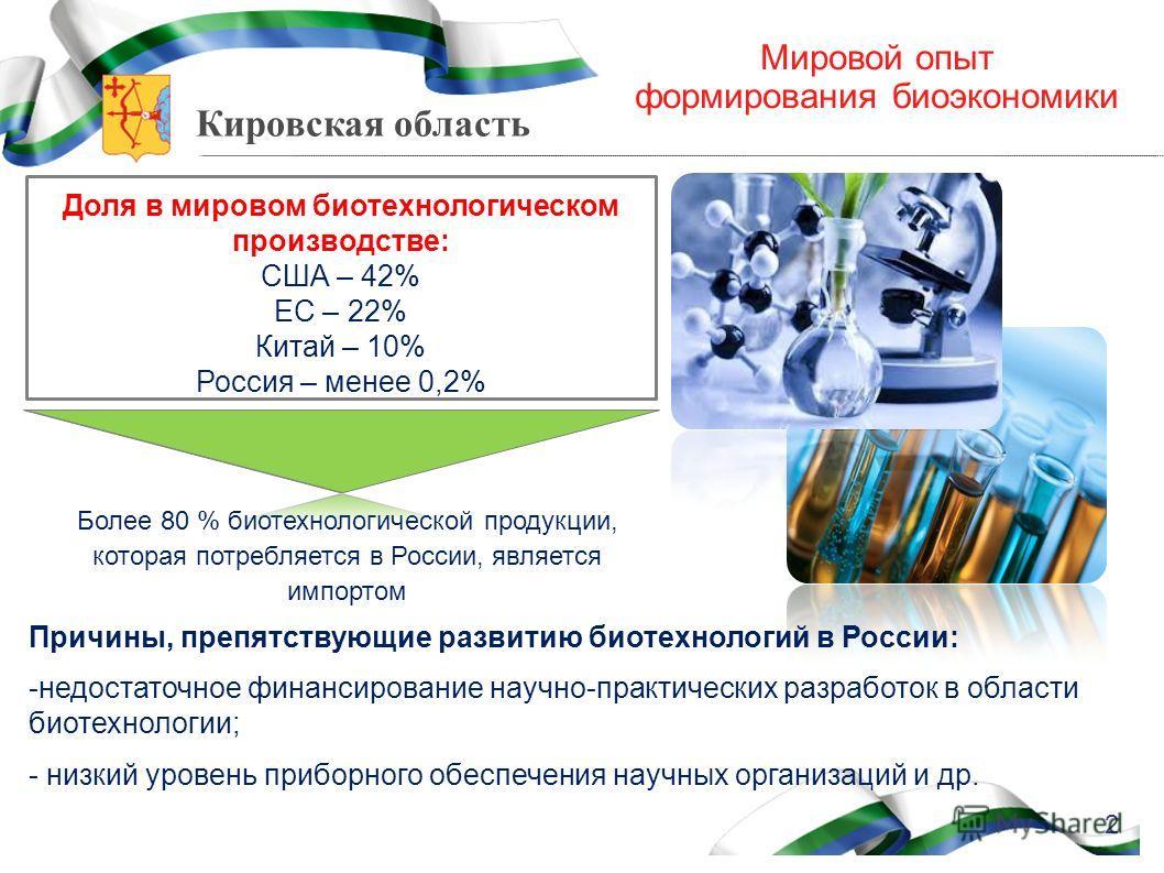 Кировская область Доля в мировом биотехнологическом производстве: США – 42% ЕС – 22% Китай – 10% Россия – менее 0,2% Более 80 % биотехнологической продукции, которая потребляется в России, является импортом Причины, препятствующие развитию биотехноло