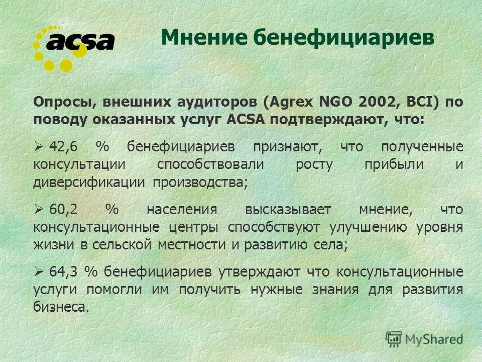 Мнение бенефициариев Опросы, внешних аудиторов (Аgrex NGO 2002, BCI) по поводу оказанных услуг ACSA подтверждают, что: 42,6 % бенефициариев признают, что полученные консультации способствовали росту прибыли и диверсификации производства; 60,2 % насел