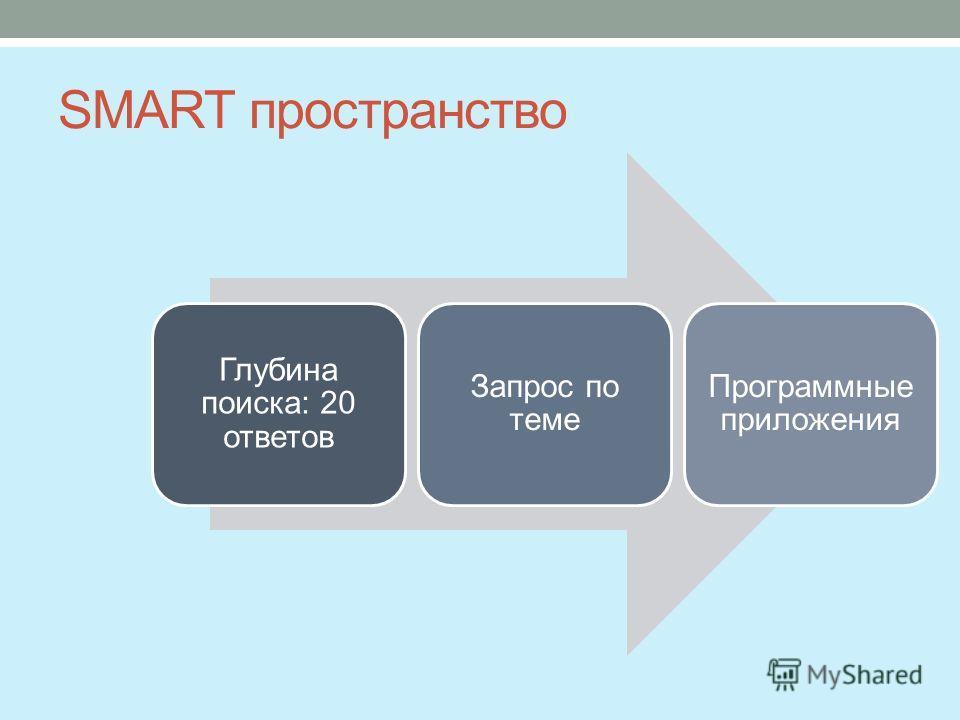 SMART пространство Глубина поиска: 20 ответов Запрос по теме Программные приложения