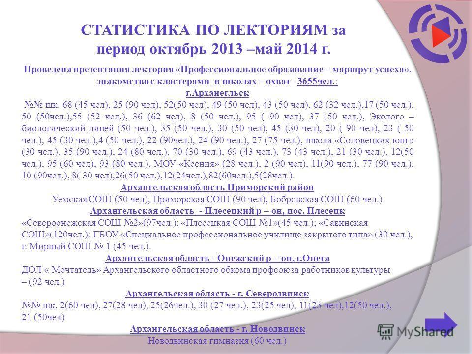 СТАТИСТИКА ПО ЛЕКТОРИЯМ за период октябрь 2013 –май 2014 г. Проведена презентация лектория «Профессиональное образование – маршрут успеха», знакомство с кластерами в школах – охват –3655 чел.: г.Арханегльск шк. 68 (45 чел), 25 (90 чел), 52(50 чел), 4