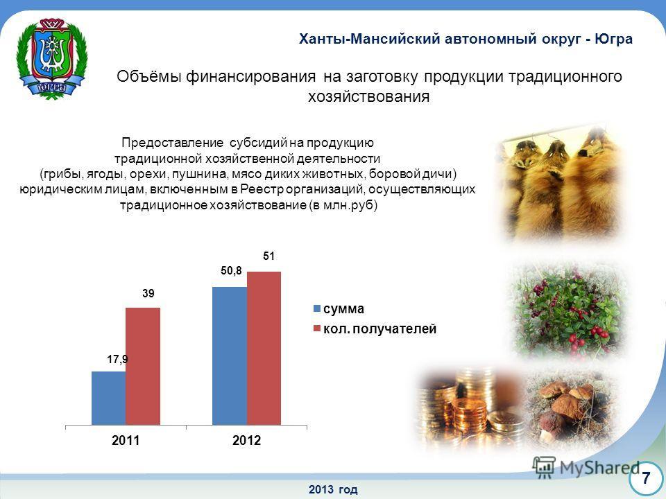 2013 год 7 Объёмы финансирования на заготовку продукции традиционного хозяйствования Ханты-Мансийский автономный округ - Югра 17,9 Предоставление субсидий на продукцию традиционной хозяйственной деятельности (грибы, ягоды, орехи, пушнина, мясо диких
