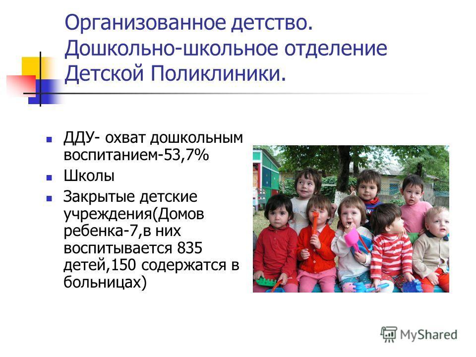 Организованное детство. Дошкольно-школьное отделение Детской Поликлиники. ДДУ- охват дошкольным воспитанием-53,7% Школы Закрытые детские учреждения(Домов ребенка-7,в них воспитывается 835 детей,150 содержатся в больницах)