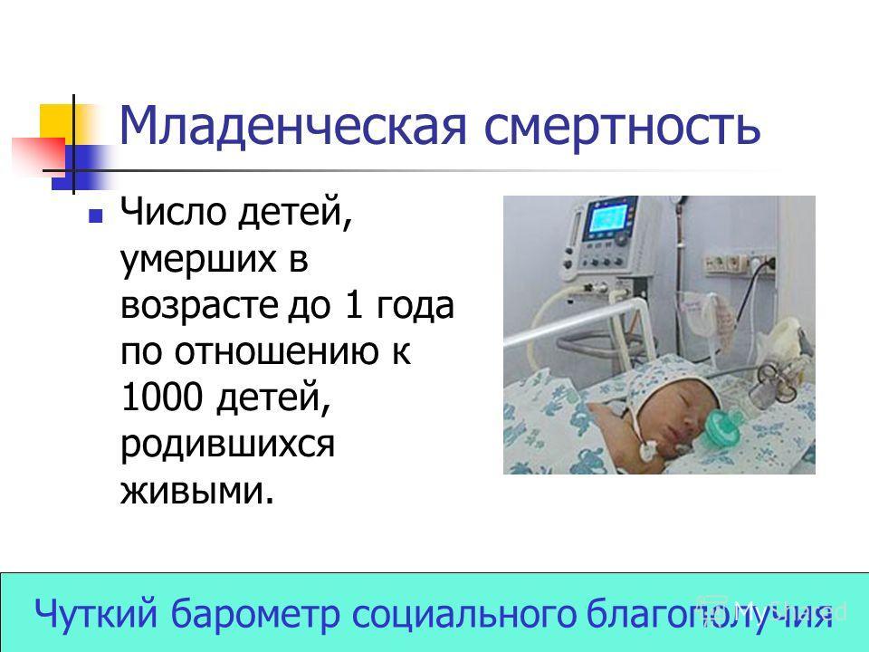 Младенческая смертность Число детей, умерших в возрасте до 1 года по отношению к 1000 детей, родившихся живыми. Чуткий барометр социального благополучия