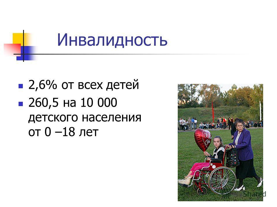 Инвалидность 2,6% от всех детей 260,5 на 10 000 детского населения от 0 –18 лет