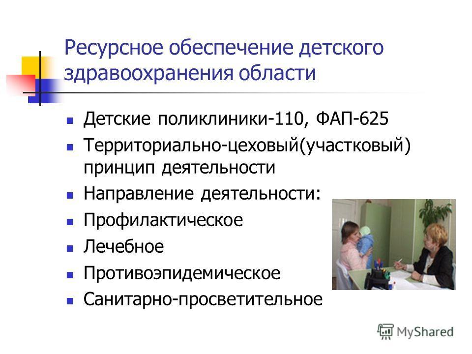 Ресурсное обеспечение детского здравоохранения области Детские поликлиники-110, ФАП-625 Территориально-цеховый(участковый) принцип деятельности Направление деятельности: Профилактическое Лечебное Противоэпидемическое Санитарно-просветительное