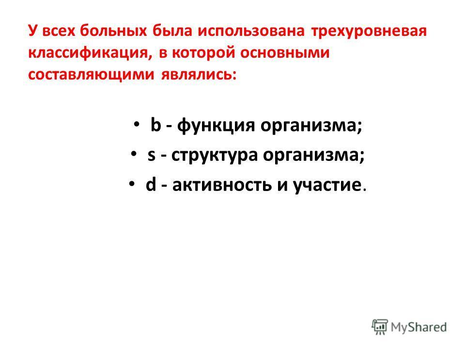 b - функция организма; s - структура организма; d - активность и участие. У всех больных была использована трехуровневая классификация, в которой основными составляющими являлись: