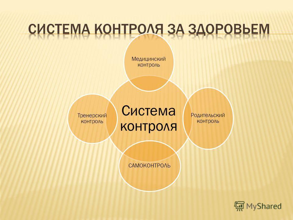 Система контроля Медицинский контроль Родительский контроль САМОКОНТРОЛЬ Тренерский контроль