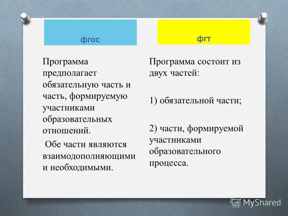фгос фгт Программа предполагает обязательную часть и часть, формируемую участниками образовательных отношений. Обе части являются взаимодополняющими и необходимыми. Программа состоит из двух частей: 1) обязательной части; 2) части, формируемой участн