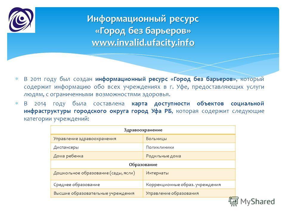 Информационный ресурс «Город без барьеров» www.invalid.ufacity.info В 2011 году был создан информационный ресурс «Город без барьеров», который содержит информацию обо всех учреждениях в г. Уфе, предоставляющих услуги людям, с ограниченными возможност