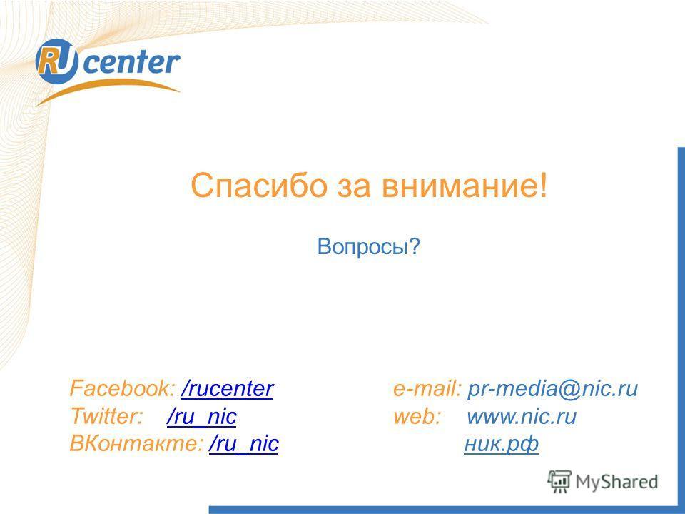 Спасибо за внимание! Вопросы? Facebook: /rucenter Twitter: /ru_nic ВКонтакте: /ru_nic e-mail: pr-media@nic.ru web: www.nic.ru ник.рф