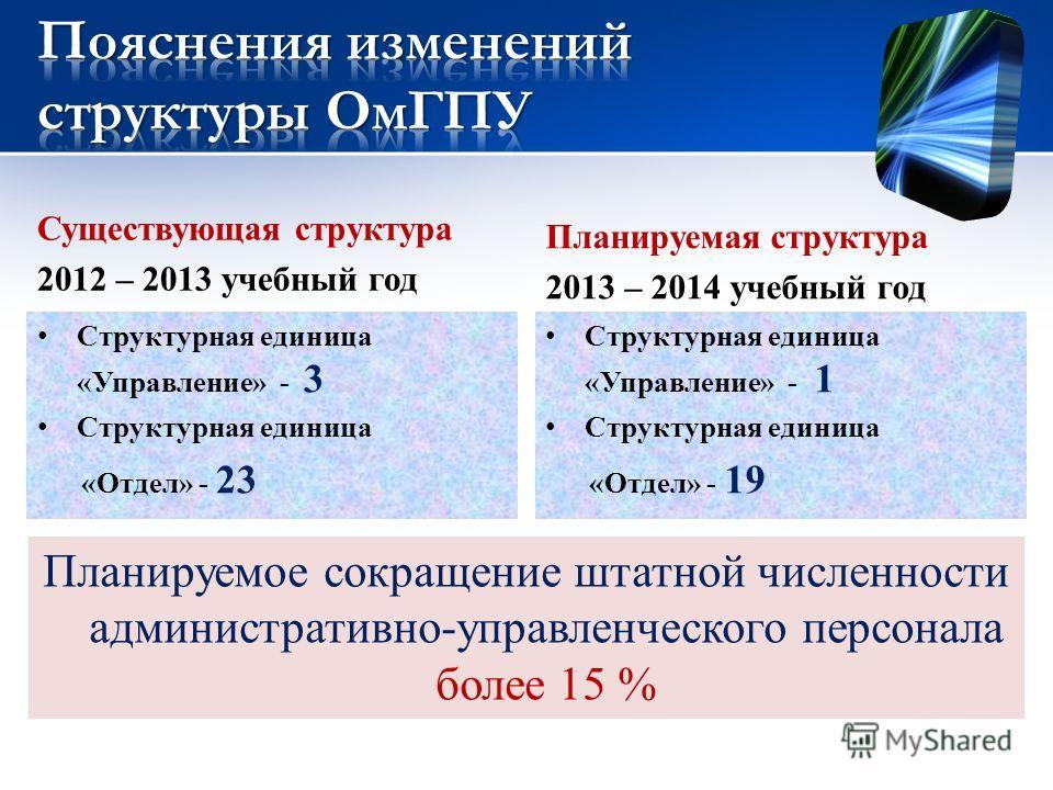 Существующая структура 2012 – 2013 учебный год Структурная единица «Управление» - 3 Структурная единица «Отдел» - 23 Планируемая структура 2013 – 2014 учебный год Структурная единица «Управление» - 1 Структурная единица «Отдел» - 19 Планируемое сокра