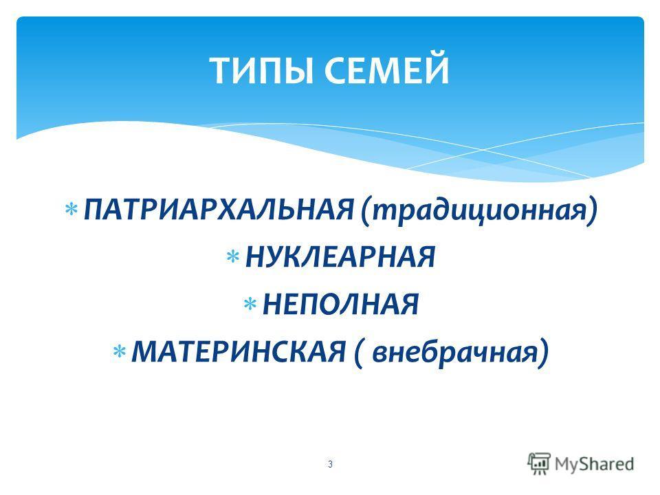 ПАТРИАРХАЛЬНАЯ (традиционная) НУКЛЕАРНАЯ НЕПОЛНАЯ МАТЕРИНСКАЯ ( внебрачная) 3 ТИПЫ СЕМЕЙ
