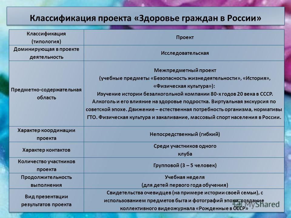 Классификация проекта « Здоровье граждан в России »
