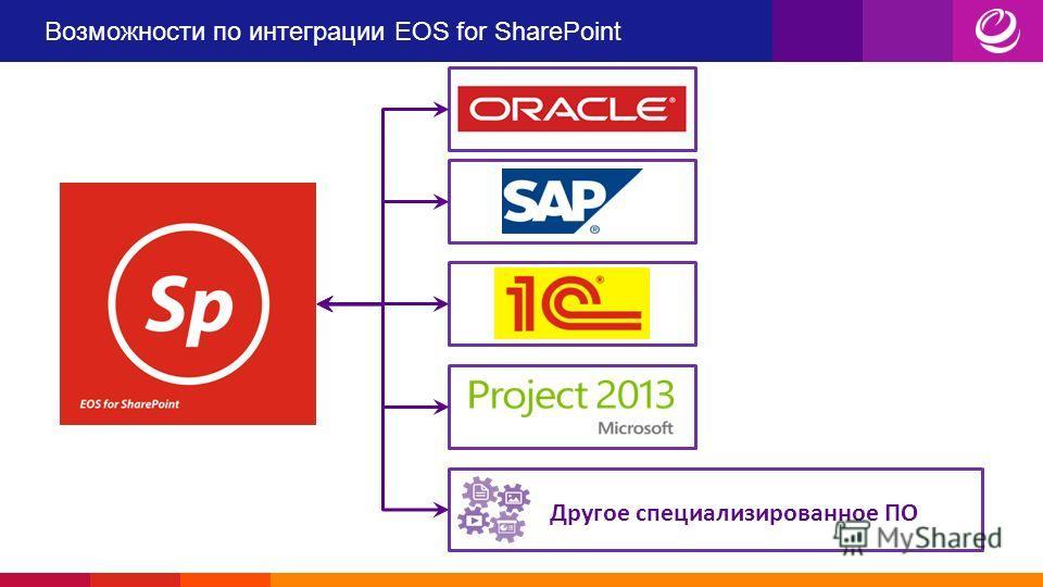 Возможности по интеграции EOS for SharePoint Другое специализированное ПО