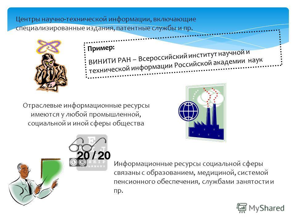 Национальные информационные ресурсы Библиотечные ресурсы Архивные ресурсы Научно-техническая информация Правовая информация Информация государственных (властных) структур Отраслевая информация Финансовая и экономическая информация Информация о природ