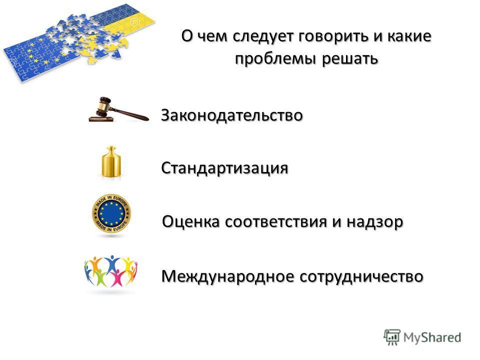 Законодательство Стандартизация Международное сотрудничество Оценка соответствия и надзор О чем следует говорить и какие проблемы решать
