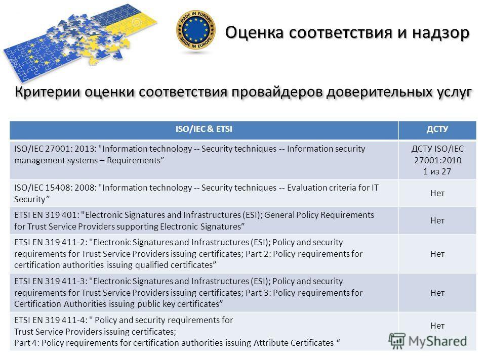 ISO/IEC & ETSIДСТУ ISO/IEC 27001: 2013: