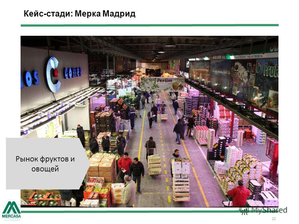 Кейс-стади: Мерка Мадрид 22 Рынок фруктов и овощей