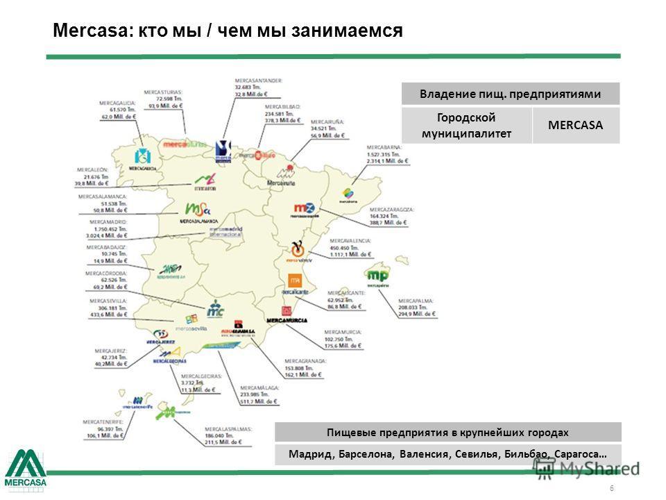 6 Mercasa: кто мы / чем мы занимаемся Source: MERCASA Владение пищ. предприятиями Городской муниципалитет MERCASA Пищевые предприятия в крупнейших городах Мадрид, Барселона, Валенсия, Севилья, Бильбао, Сарагоса…