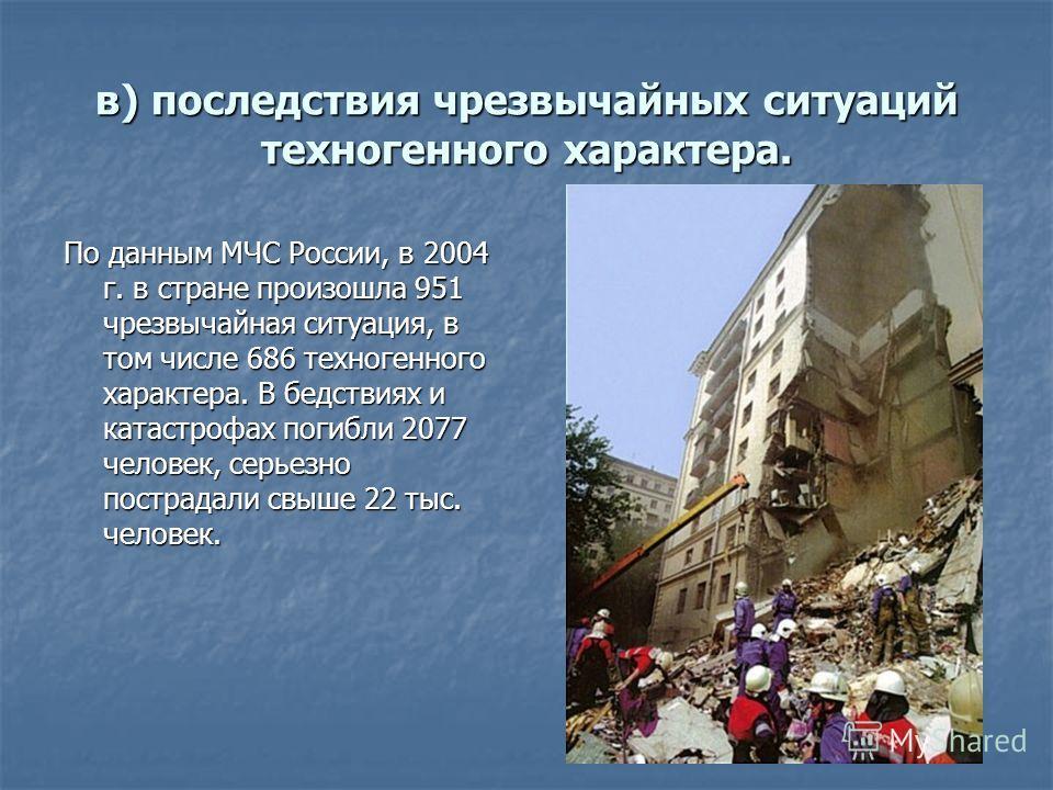 в) последствия чрезвычайных ситуаций техногенного характера. По данным МЧС России, в 2004 г. в стране произошла 951 чрезвычайная ситуация, в том числе 686 техногенного характера. В бедствиях и катастрофах погибли 2077 человек, серьезно пострадали свы