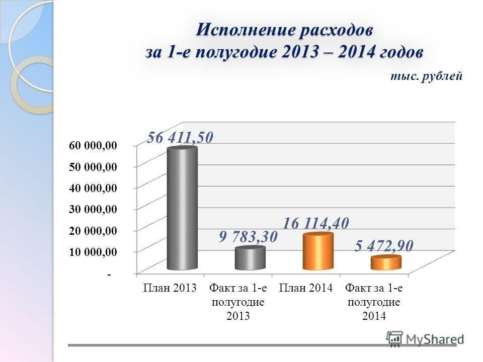 Исполнение расходов за 1-е полугодие 2013 – 2014 годов тыс. рублей