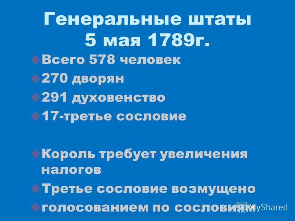 Генеральные штаты 5 мая 1789 г. Всего 578 человек 270 дворян 291 духовенство 17-третье сословие Король требует увеличения налогов Третье сословие возмущено голосованием по сословиям