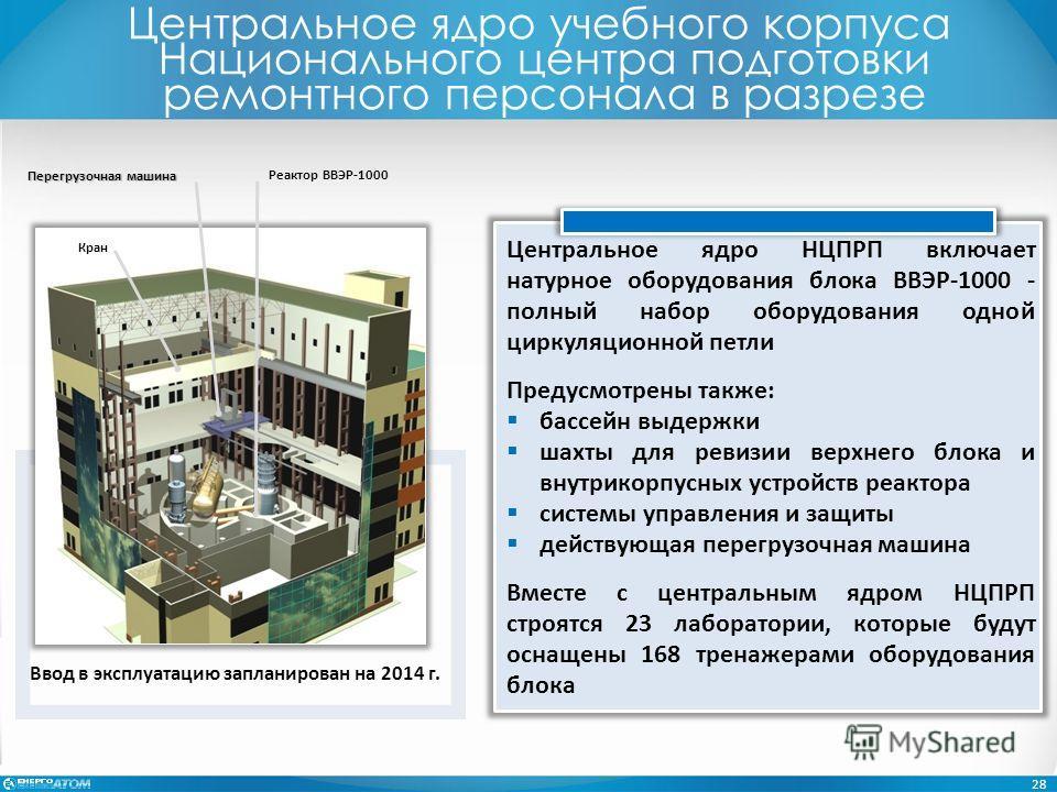 Кран Перегрузочная машина Реактор ВВЭР-1000 Центральное ядро учебного корпуса Национального центра подготовки ремонтного персонала в разрезе Центральное ядро НЦПРП включает натурное оборудования блока ВВЭР-1000 - полный набор оборудования одной цирку