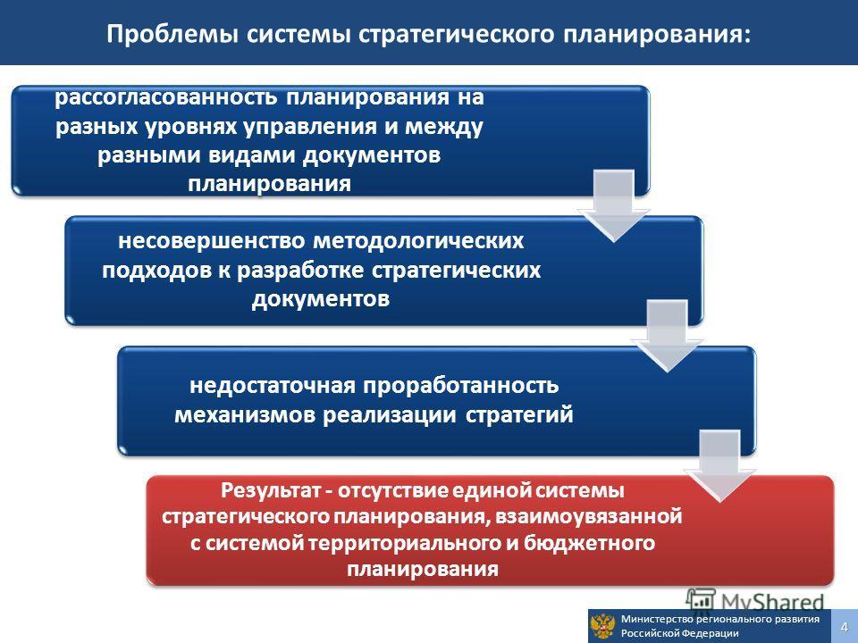 Министерство регионального развития Российской Федерации 4 Проблемы системы стратегического планирования: рассогласованность планирования на разных уровнях управления и между разными видами документов планирования несовершенство методологических подх