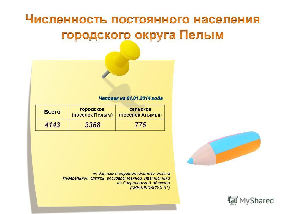 Всего городское (поселок Пелым) сельское (поселок Атымья) по данным территориального органа Федеральной службы государственной статистики по Свердловской области (СВЕРДЛОВСКСТАТ)