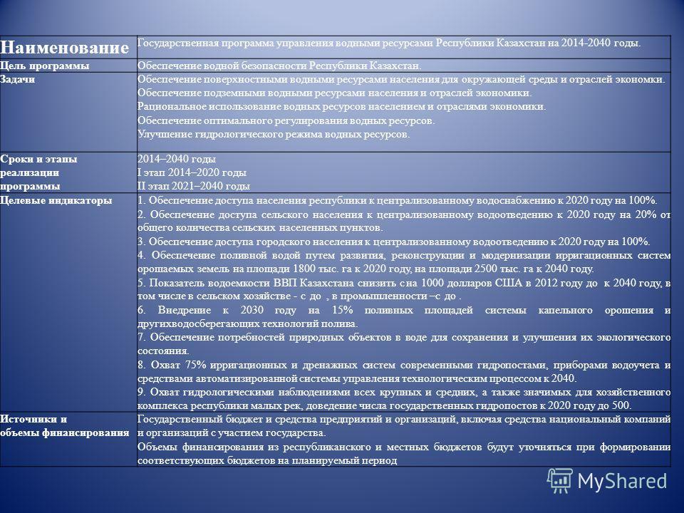 Наименование Государственная программа управления водными ресурсами Республики Казахстан на 2014-2040 годы. Цель программы Обеспечение водной безопасности Республики Казахстан. Задачи Обеспечение поверхностными водными ресурсами населения для окружаю