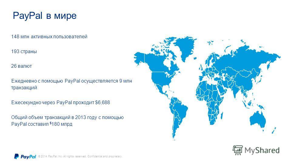© 2014 PayPal Inc. All rights reserved. Confidential and proprietary. PayPal в мире 2 148 млн активных пользователей 193 страны 26 валют Ежедневно c помощью PayPal осуществляется 9 млн транзакций Ежесекундно через PayPal проходит $6,688 Общий объем т