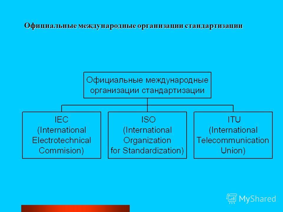 Официальные международные организации стандартизации