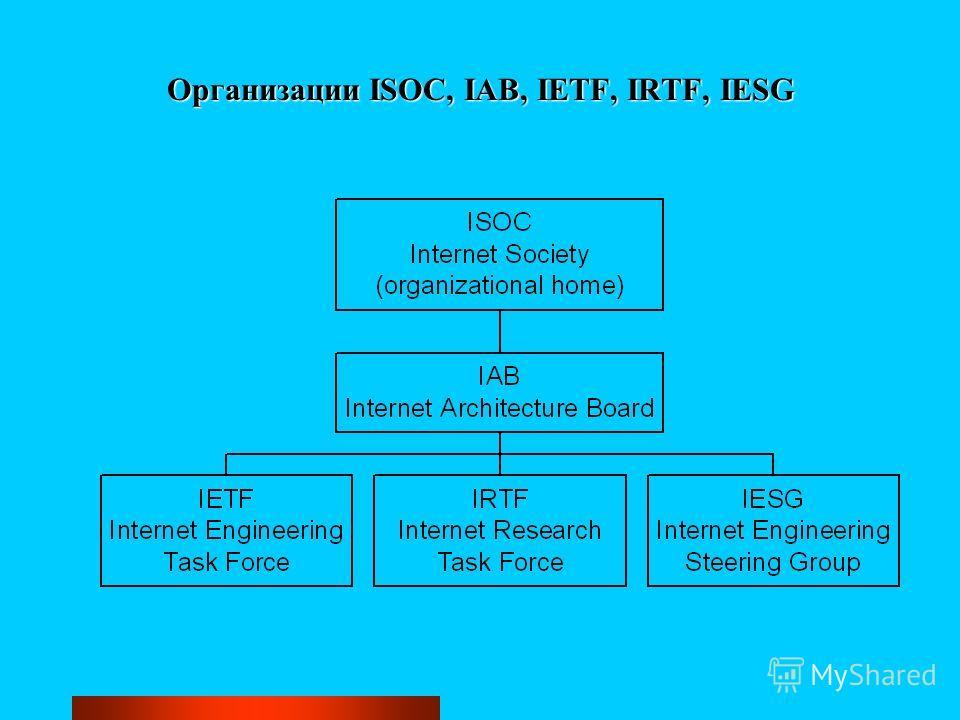 Организации ISOC, IAB, IETF, IRTF, IESG