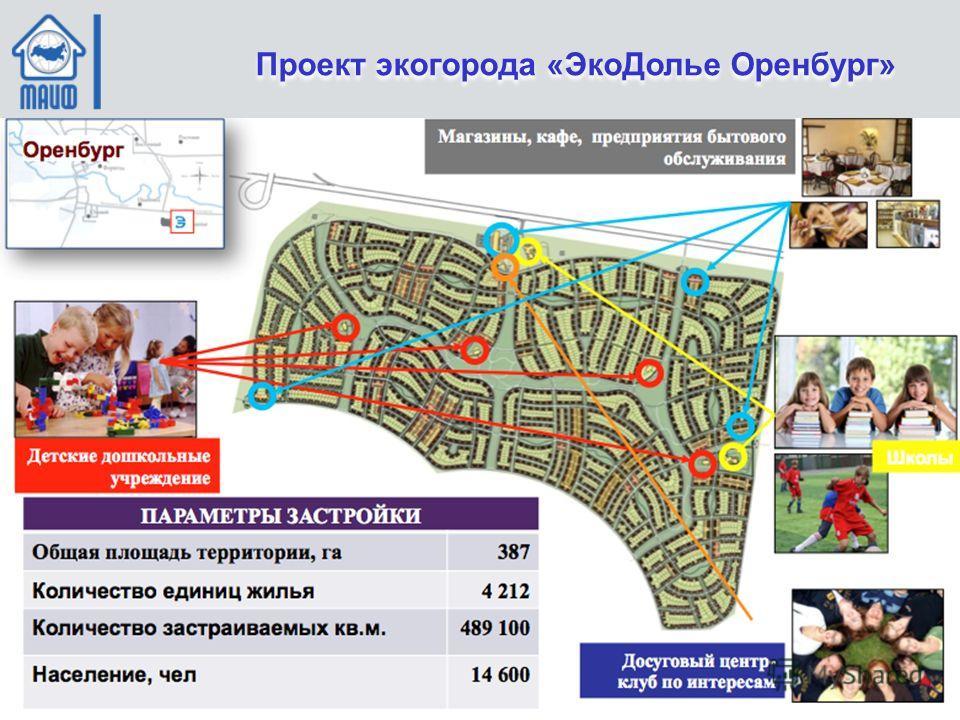 Проект экогорода «Эко Долье Оренбург» 7