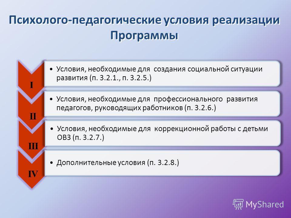 Психолого-педагогические условия реализации Программы I II III IV
