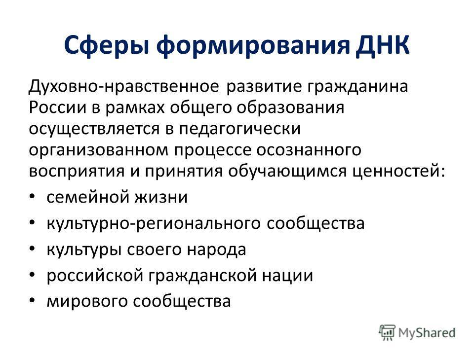 Сферы формирования ДНК Духовно-нравственное развитие гражданина России в рамках общего образования осуществляется в педагогически организованном процессе осознанного восприятия и принятия обучающимся ценностей: семейной жизни культурно-регионального