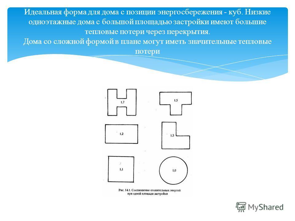 Идеальная форма для дома с позиции энергосбережения - куб. Низкие одноэтажные дома с большой площадью застройки имеют большие тепловые потери через перекрытия. Дома со сложной формой в плане могут иметь значительные тепловые потери