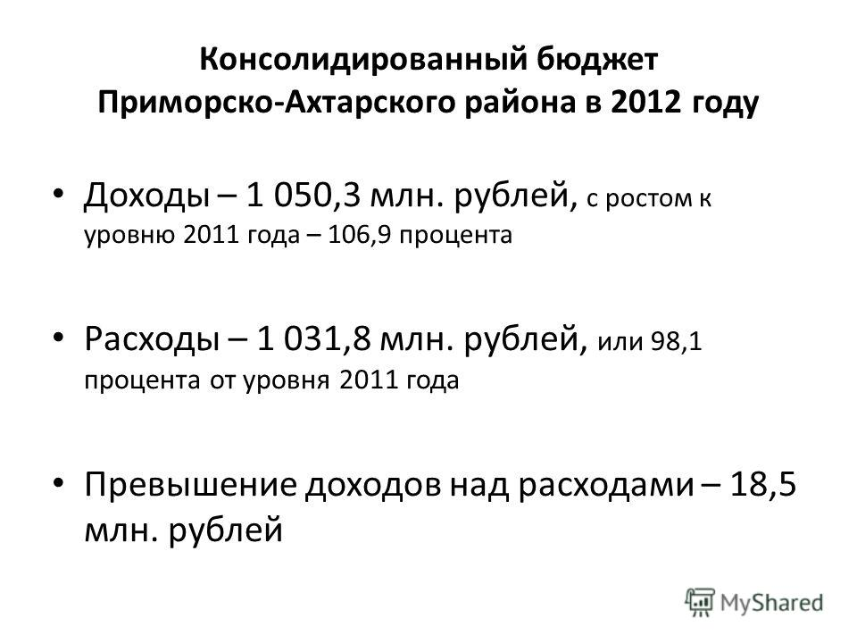 Консолидированный бюджет Приморско-Ахтарского района в 2012 году Доходы – 1 050,3 млн. рублей, с ростом к уровню 2011 года – 106,9 процента Расходы – 1 031,8 млн. рублей, или 98,1 процента от уровня 2011 года Превышение доходов над расходами – 18,5 м