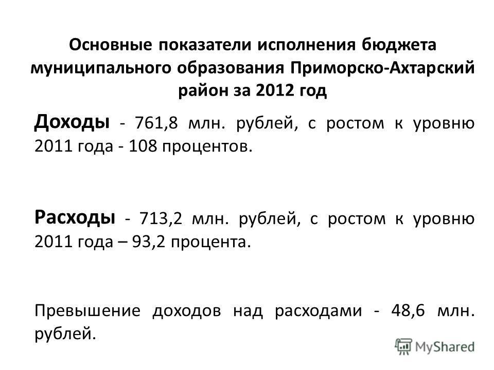 Доходы - 761,8 млн. рублей, с ростом к уровню 2011 года - 108 процентов. Расходы - 713,2 млн. рублей, с ростом к уровню 2011 года – 93,2 процента. Превышение доходов над расходами - 48,6 млн. рублей. Основные показатели исполнения бюджета муниципальн