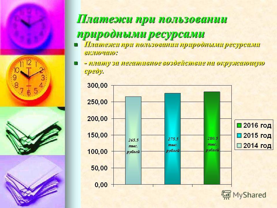 Платежи при пользовании природными ресурсами Платежи при пользовании природными ресурсами включаю: Платежи при пользовании природными ресурсами включаю: - плату за негативное воздействие на окружающую среду. - плату за негативное воздействие на окруж
