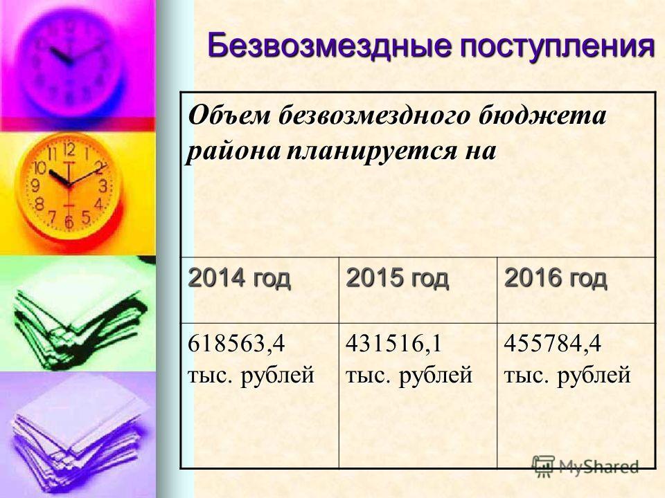 Безвозмездные поступления Объем безвозмездного бюджета района планируется на 2014 год 2015 год 2016 год 618563,4 тыс. рублей 431516,1 тыс. рублей 455784,4 тыс. рублей