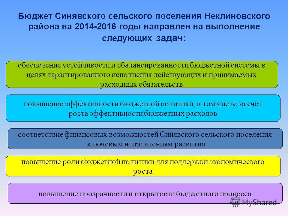 Бюджет Синявского сельского поселения Неклиновского района на 2014-2016 годы направлен на выполнение следующих задач: обеспечение устойчивости и сбалансированности бюджетной системы в целях гарантированного исполнения действующих и принимаемых расход
