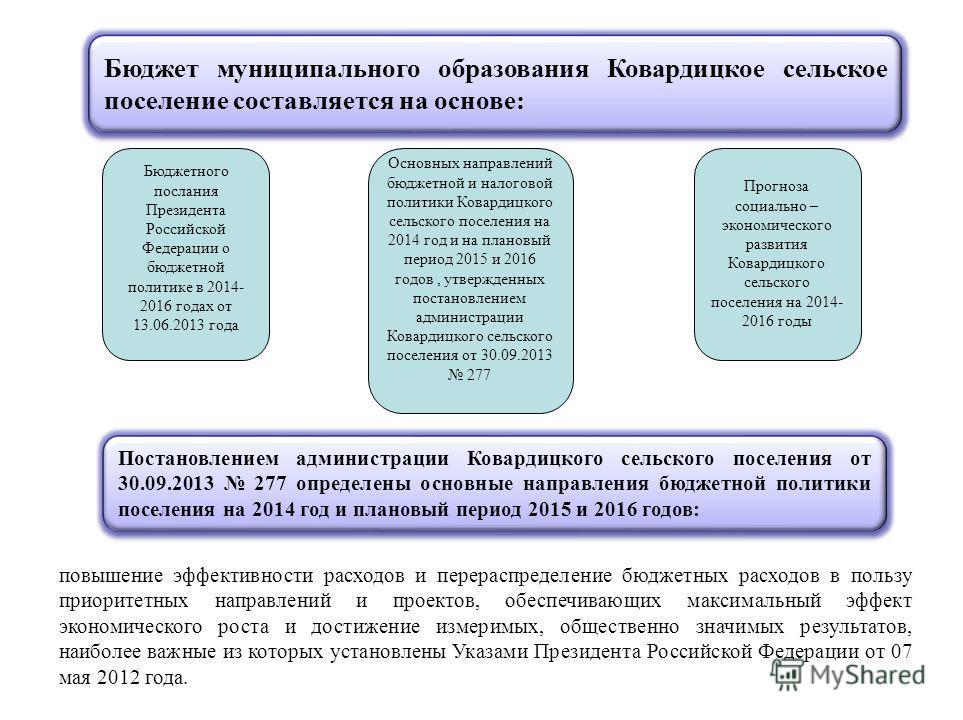 Бюджет муниципального образования Ковардицкое сельское поселение составляется на основе: Бюджетного послания Президента Российской Федерации о бюджетной политике в 2014- 2016 годах от 13.06.2013 года Основных направлений бюджетной и налоговой политик