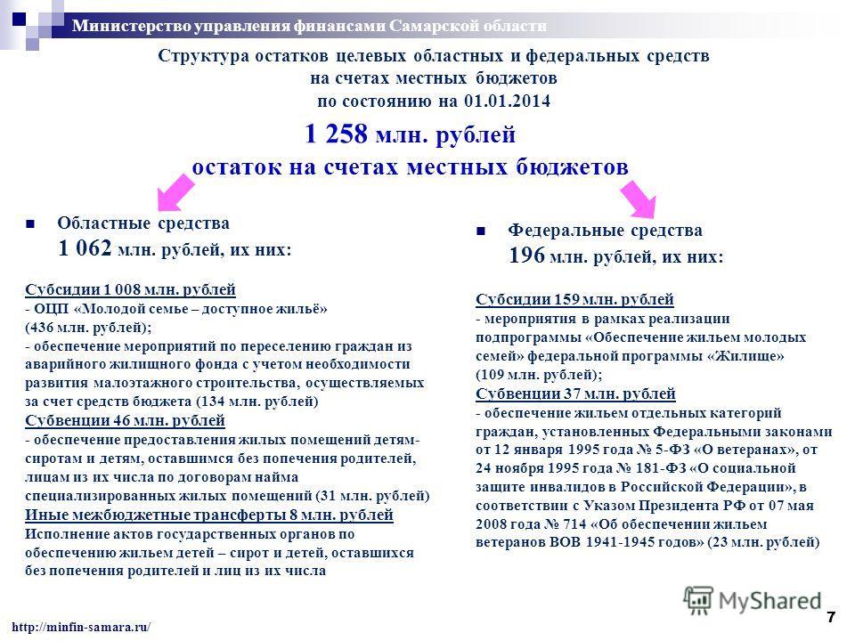 Структура остатков целевых областных и федеральных средств на счетах местных бюджетов по состоянию на 01.01.2014 Областные средства 1 062 млн. рублей, их них: Субсидии 1 008 млн. рублей - ОЦП «Молодой семье – доступное жильё» (436 млн. рублей); - обе