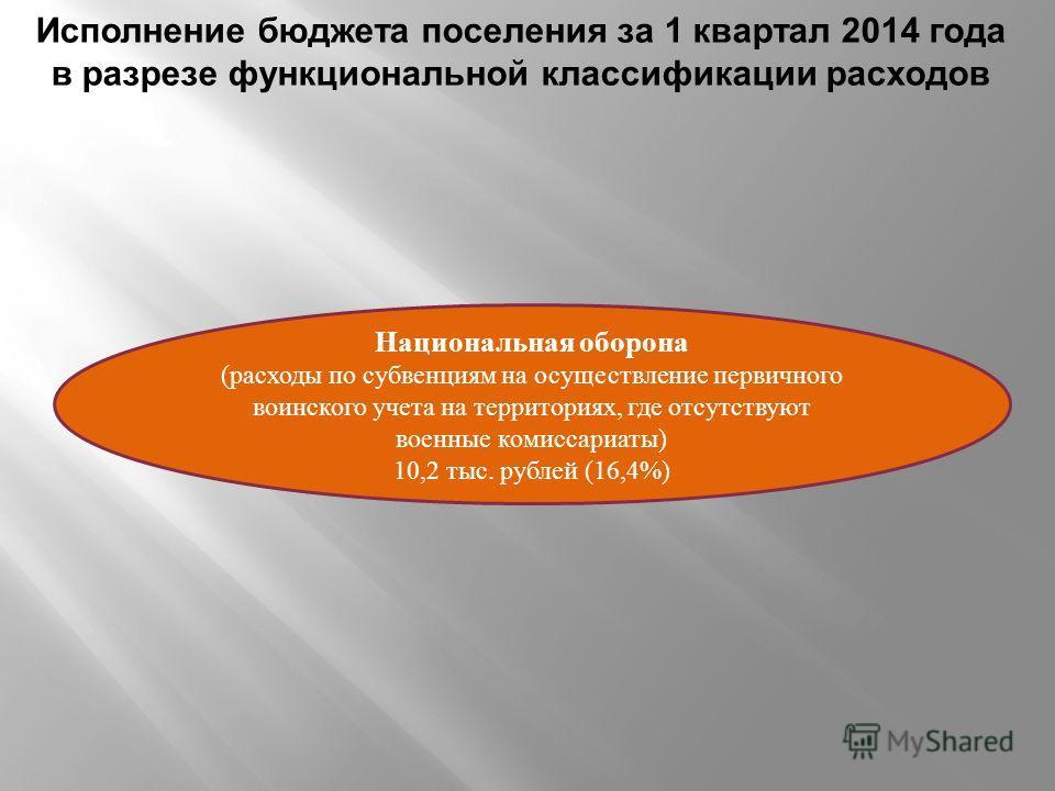 Исполнение бюджета поселения за 1 квартал 2014 года в разрезе функциональной классификации расходов Национальная оборона (расходы по субвенциям на осуществление первичного воинского учета на территориях, где отсутствуют военные комиссариаты) 10,2 тыс