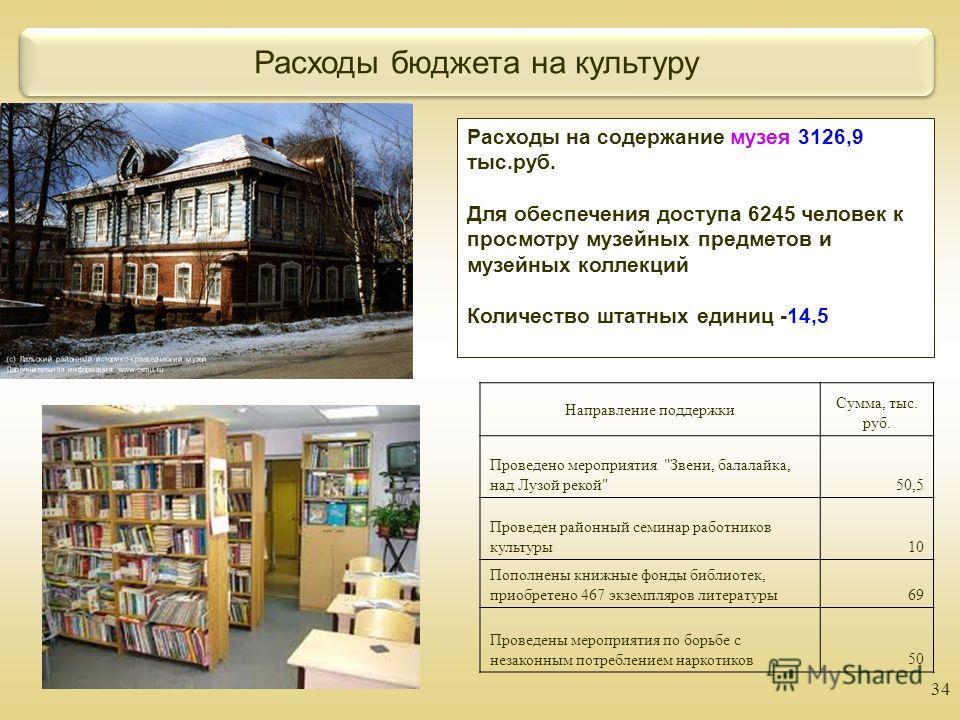 34 Расходы бюджета на культуру Расходы на содержание музея 3126,9 тыс.руб. Для обеспечения доступа 6245 человек к просмотру музейных предметов и музейных коллекций Количество штатных единиц -14,5 Направление поддержки Сумма, тыс. руб. Проведено мероп