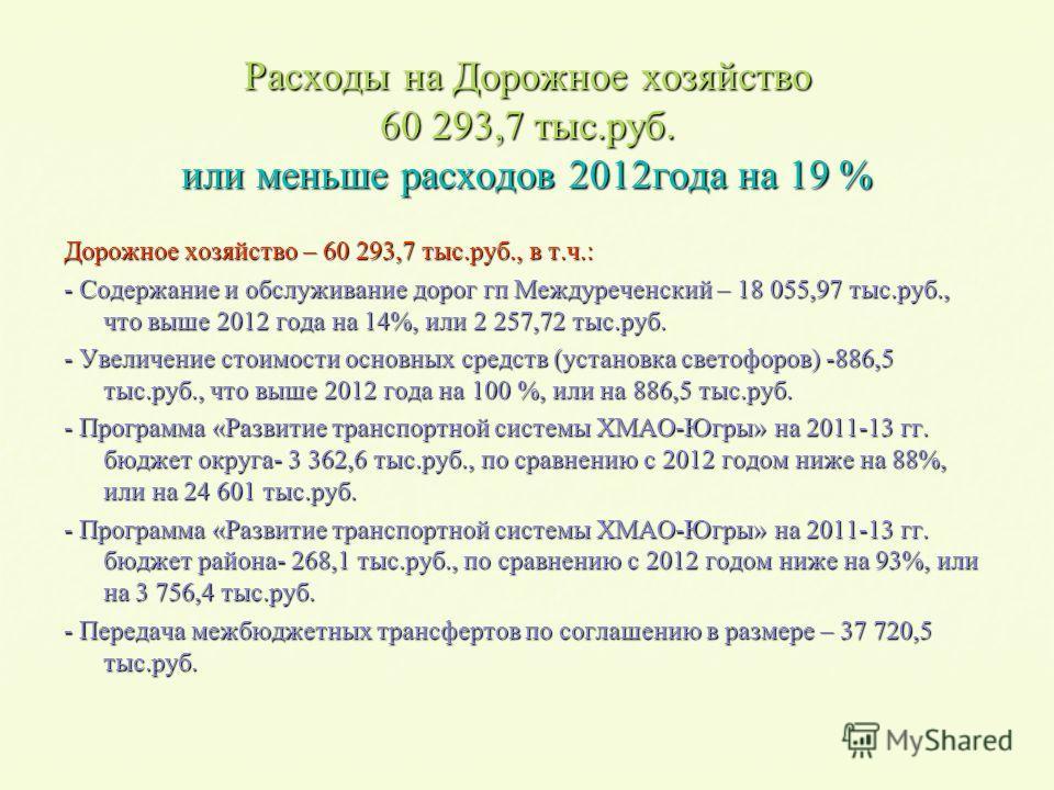 Расходы на Дорожное хозяйство 60 293,7 тыс.руб. или меньше расходов 2012года на 19 % Дорожное хозяйство – 60 293,7 тыс.руб., в т.ч.: - Содержание и обслуживание дорог гп Междуреченский – 18 055,97 тыс.руб., что выше 2012 года на 14%, или 2 257,72 тыс