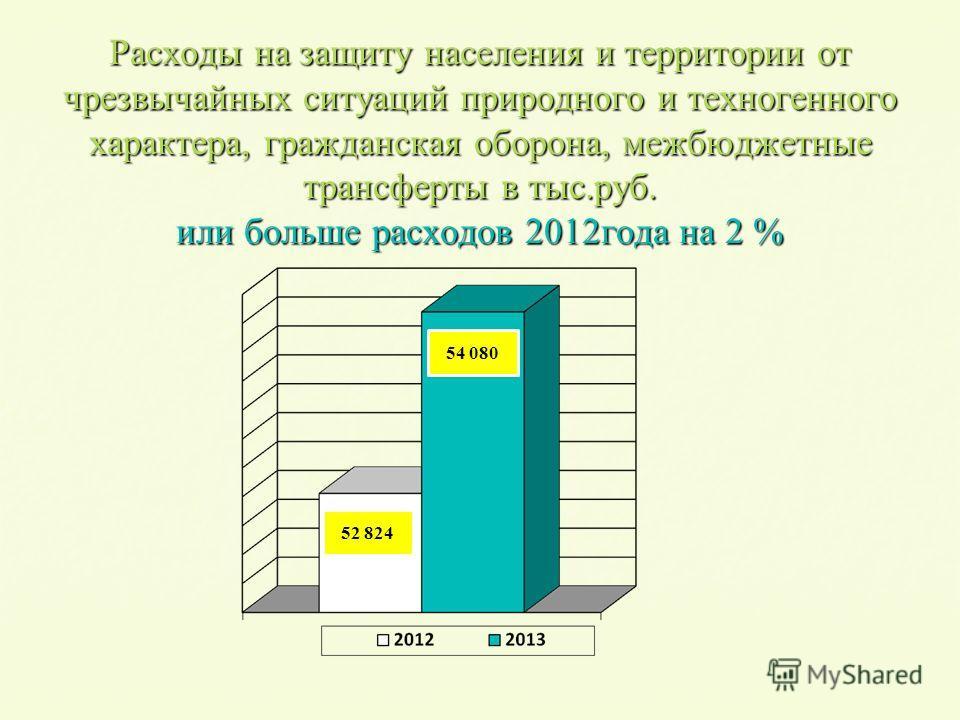 Расходы на защиту населения и территории от чрезвычайных ситуаций природного и техногенного характера, гражданская оборона, межбюджетные трансфертыв тыс.руб. или больше расходов 2012года на 2 % Расходы на защиту населения и территории от чрезвычайных
