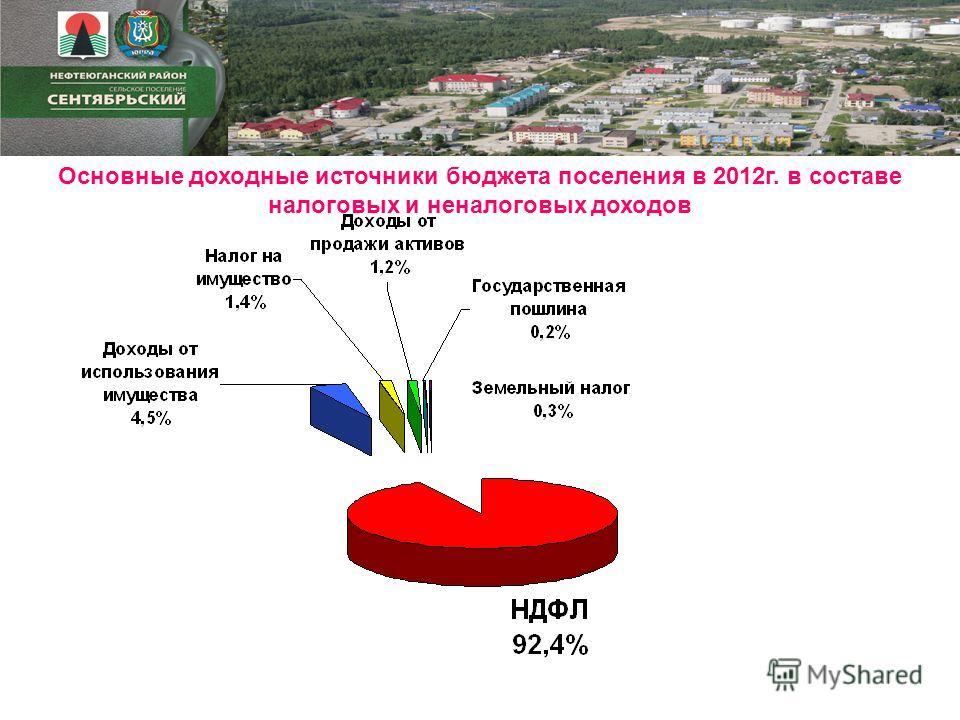 Основные доходные источники бюджета поселения в 2012г. в составе налоговых и неналоговых доходов